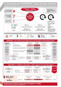 Infographie COMPASS