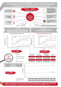 Infographie Fourier