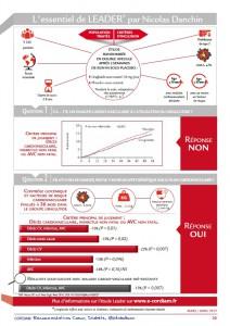 Infographie LEADER